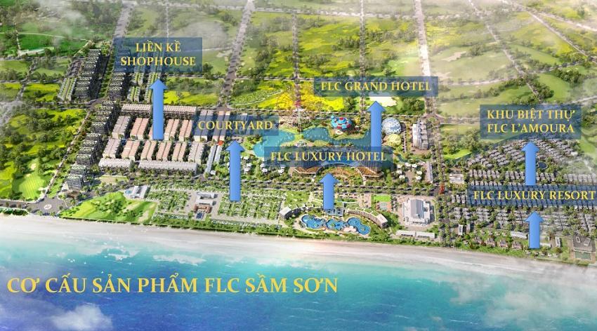 phoi-canh-du-an-flc-sam-son