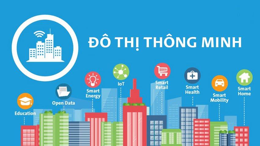 mo-hinh-do-thi-thong-minh